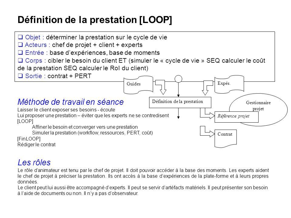 Définition de la prestation [LOOP]